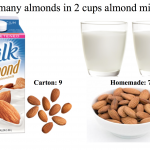 Are There Any Almonds in Your Almond Milk?