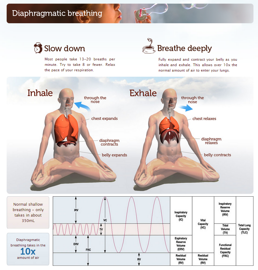 diaphragmatic-breathing