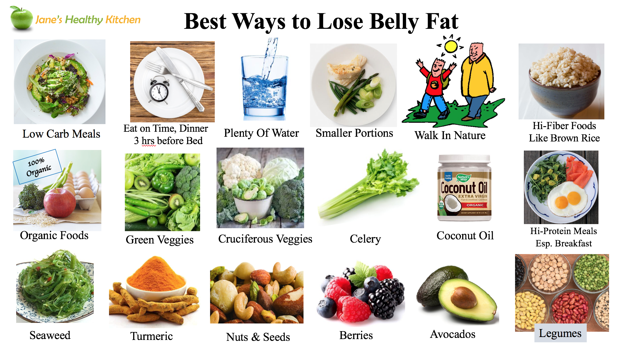 10 Steps To Lose Belly Fat Jane S Healthy Kitchen